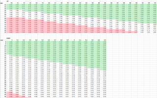 Madden Ratings Tool